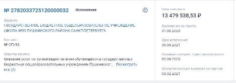 В нескольких школах и детсадах Пушкинcкого района выявлены нарушения санитарных норм. 9517.jpeg