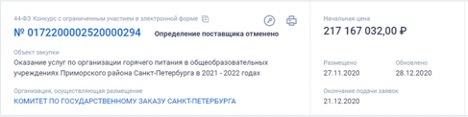 На рынке соцпитания Петербурга сохраняется ситуация с дроблением госконтрактов. 9641.jpeg