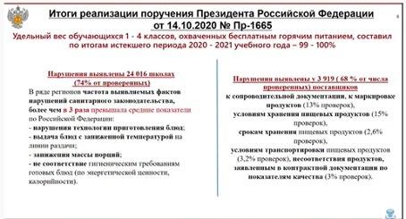 Нарушения в организации питания выявлены в 24 тысячах школьных столовых РФ. 9657.jpeg