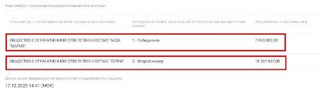 Контракты на питание в детсадах Калининского района могли распределяться с нарушением закона. 9766.jpeg