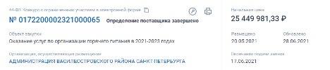 Питание детсадовцев Василеостровского района оценили почти в 130 миллионов рублей. 9948.jpeg